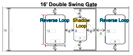 inductance loops proper placement and size rh bdloops com 3 Wire Sensor Wiring Diagram Speed Sensor Wiring Diagram