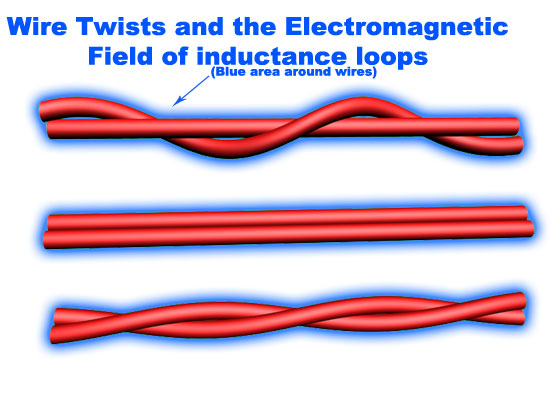 Inductance Loops and Twisted Lead-In Wires on